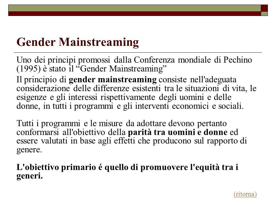 Gender Mainstreaming Uno dei principi promossi dalla Conferenza mondiale di Pechino (1995) è stato il Gender Mainstreaming