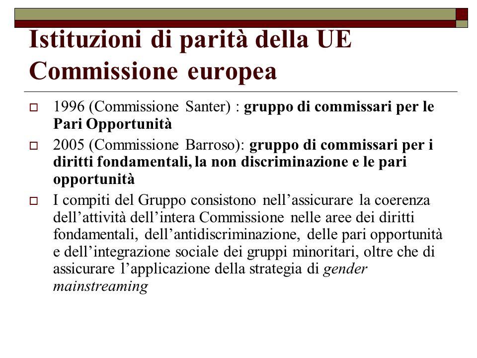 Istituzioni di parità della UE Commissione europea