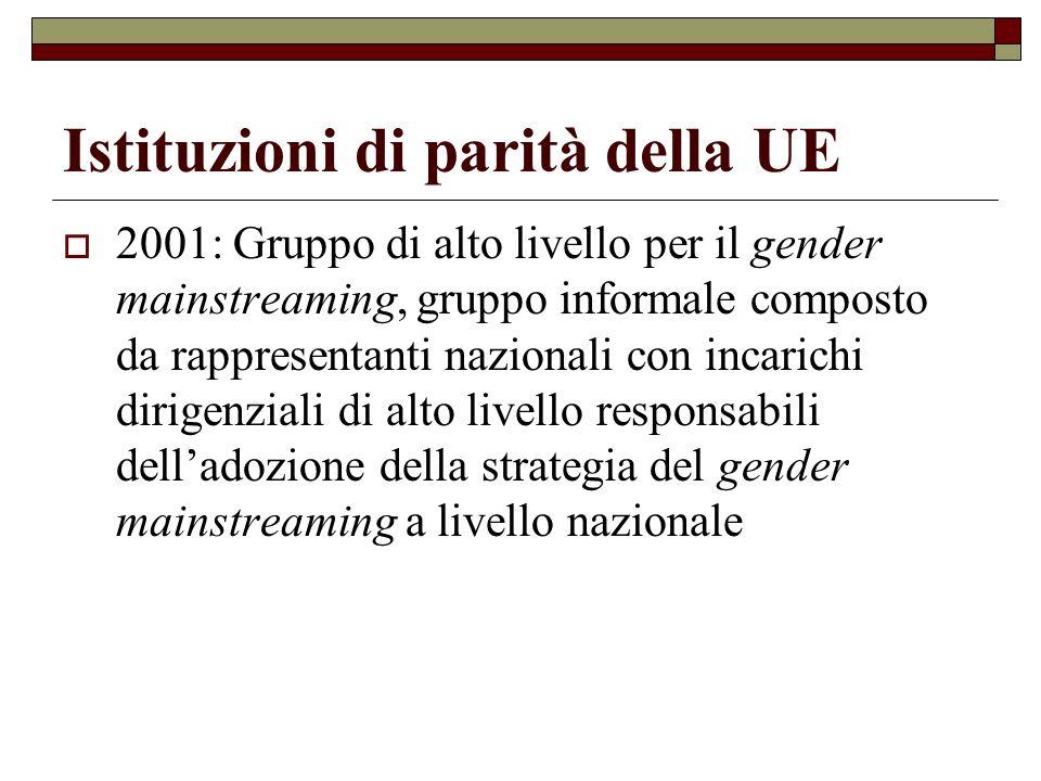Istituzioni di parità della UE