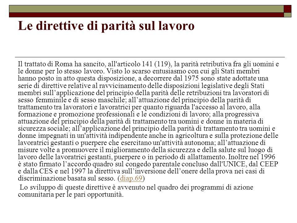 Le direttive di parità sul lavoro