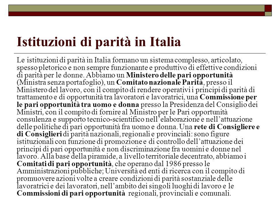 Istituzioni di parità in Italia