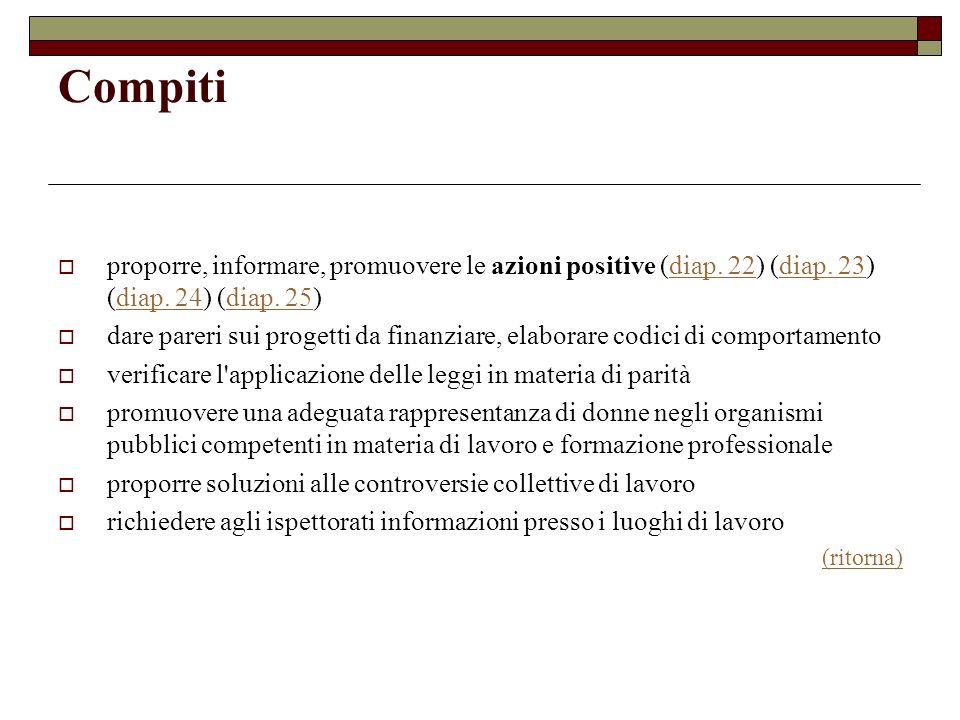 Compiti proporre, informare, promuovere le azioni positive (diap. 22) (diap. 23) (diap. 24) (diap. 25)