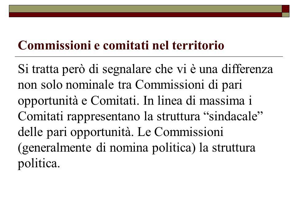 Commissioni e comitati nel territorio