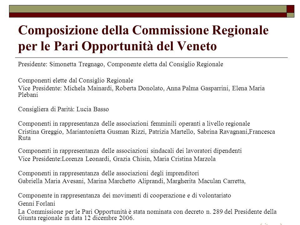 Composizione della Commissione Regionale per le Pari Opportunità del Veneto
