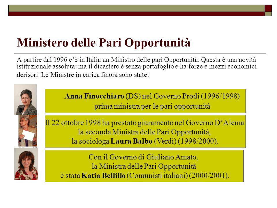 Ministero delle Pari Opportunità