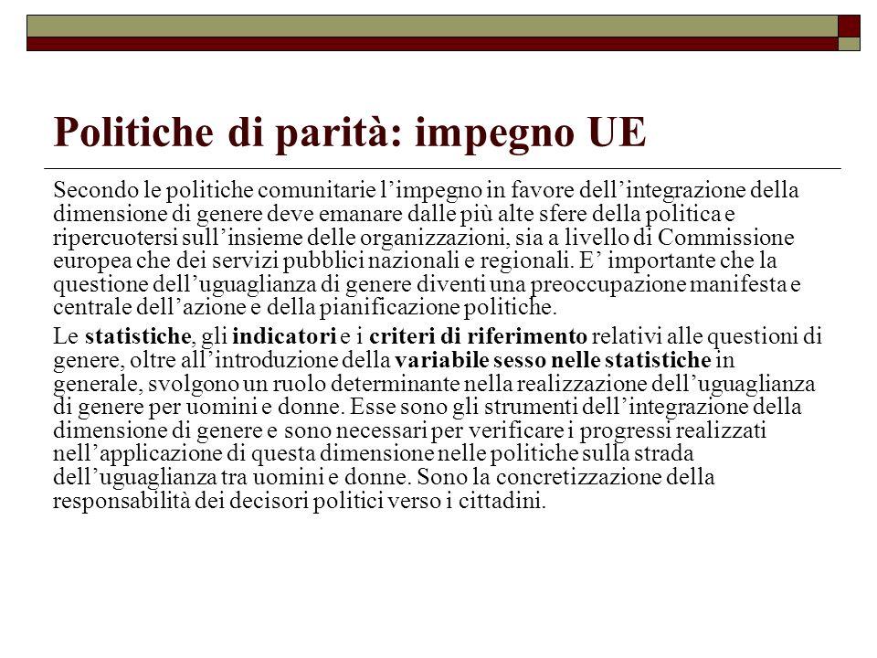 Politiche di parità: impegno UE