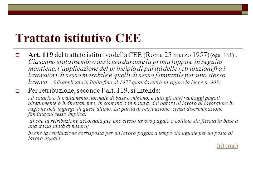 Trattato istitutivo CEE