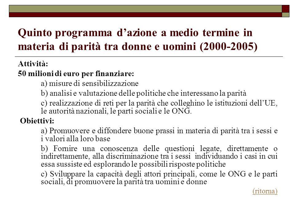 Quinto programma d'azione a medio termine in materia di parità tra donne e uomini (2000-2005)