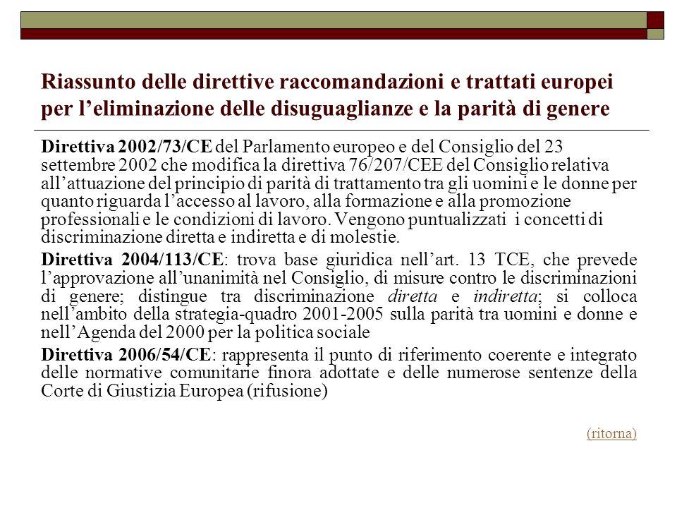 Riassunto delle direttive raccomandazioni e trattati europei per l'eliminazione delle disuguaglianze e la parità di genere