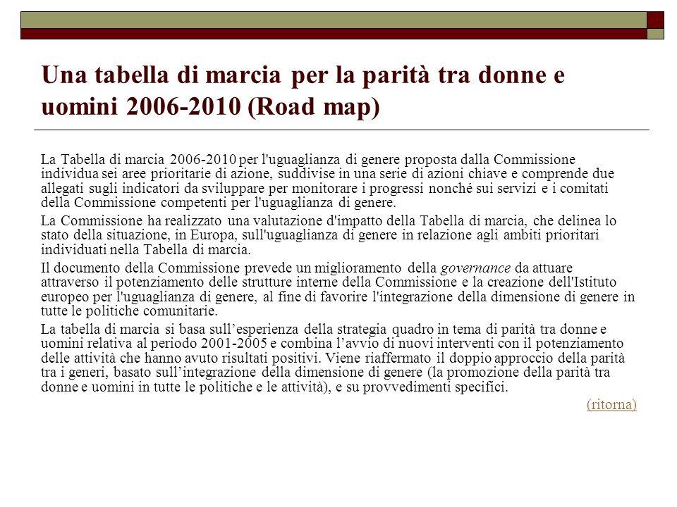 Una tabella di marcia per la parità tra donne e uomini 2006-2010 (Road map)