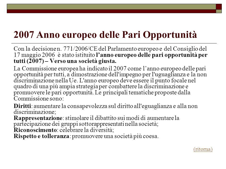 2007 Anno europeo delle Pari Opportunità