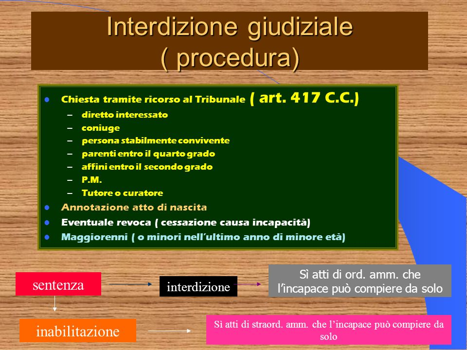 Interdizione giudiziale ( procedura)