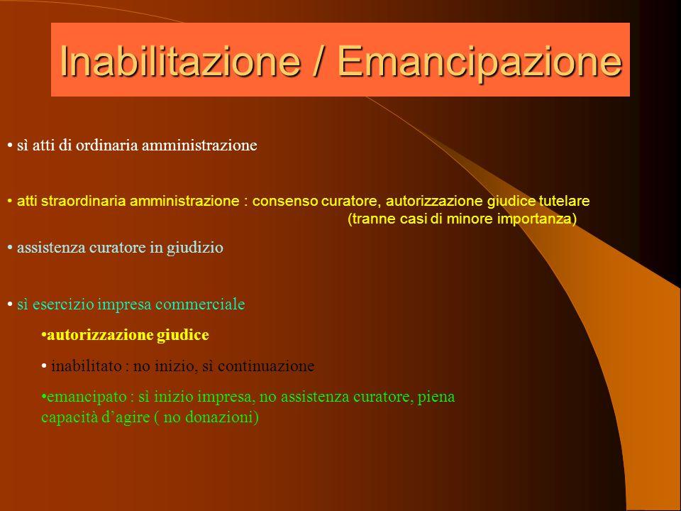 Inabilitazione / Emancipazione