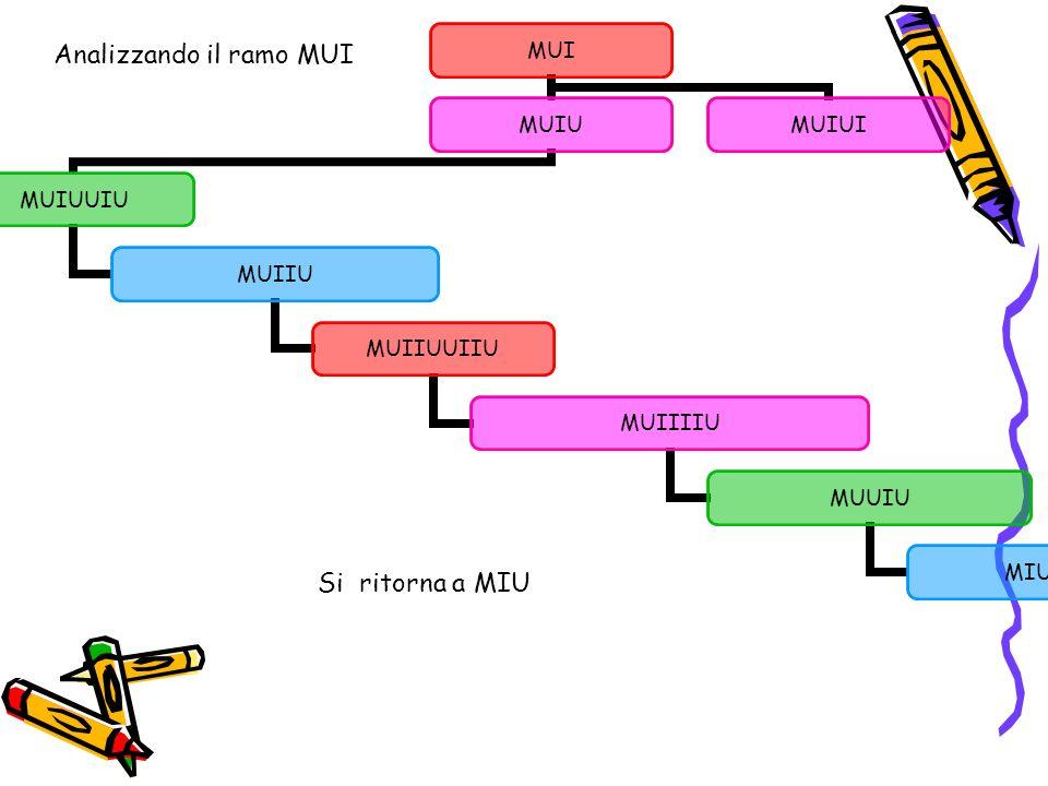 Analizzando il ramo MUI
