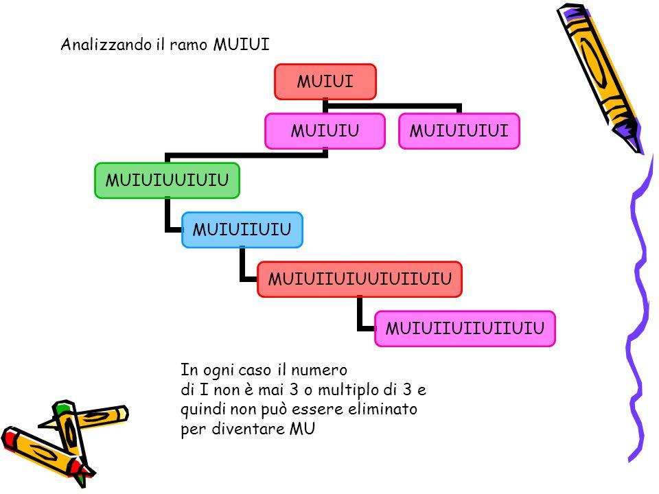 Analizzando il ramo MUIUI