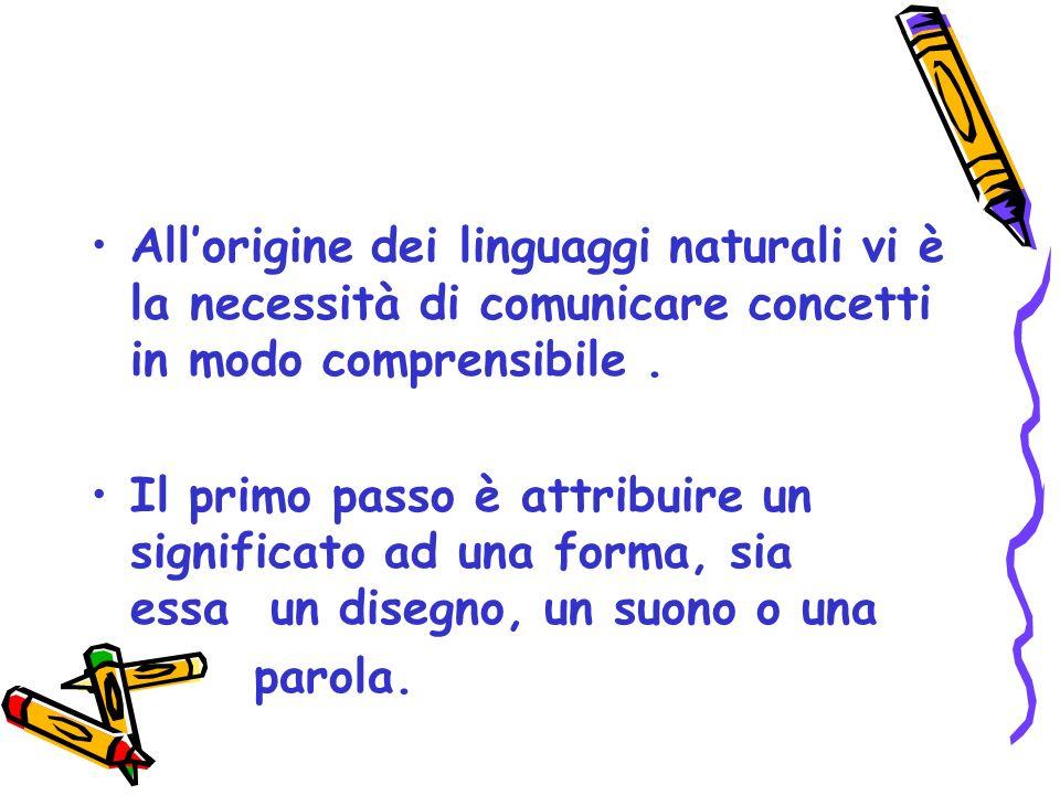 All'origine dei linguaggi naturali vi è la necessità di comunicare concetti in modo comprensibile .
