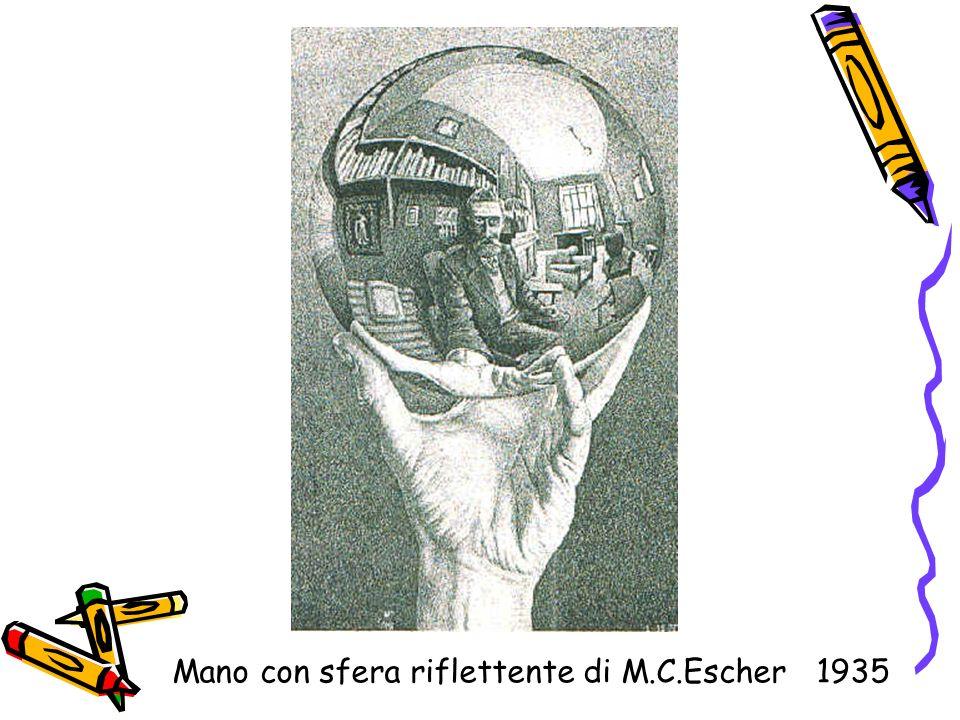Mano con sfera riflettente di M.C.Escher 1935