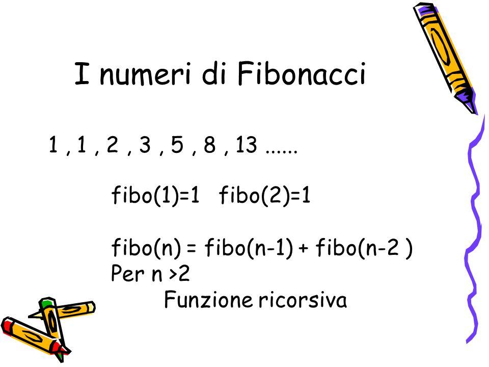 I numeri di Fibonacci 1 , 1 , 2 , 3 , 5 , 8 , 13 ...... fibo(1)=1 fibo(2)=1. fibo(n) = fibo(n-1) + fibo(n-2 )