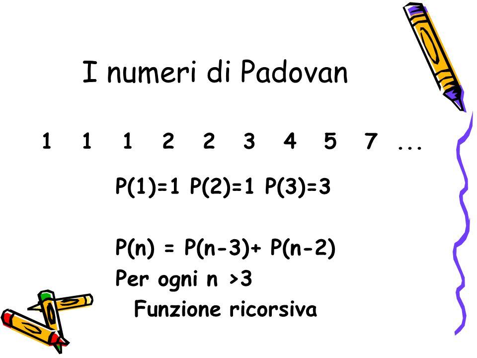 I numeri di Padovan 1 1 1 2 2 3 4 5 7 ... P(1)=1 P(2)=1 P(3)=3