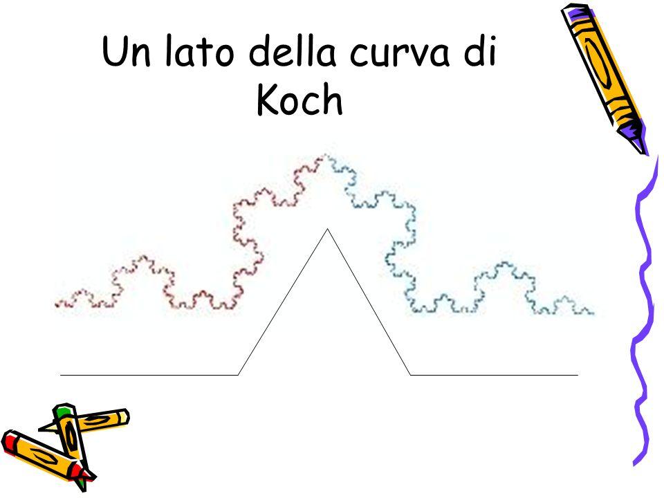 Un lato della curva di Koch