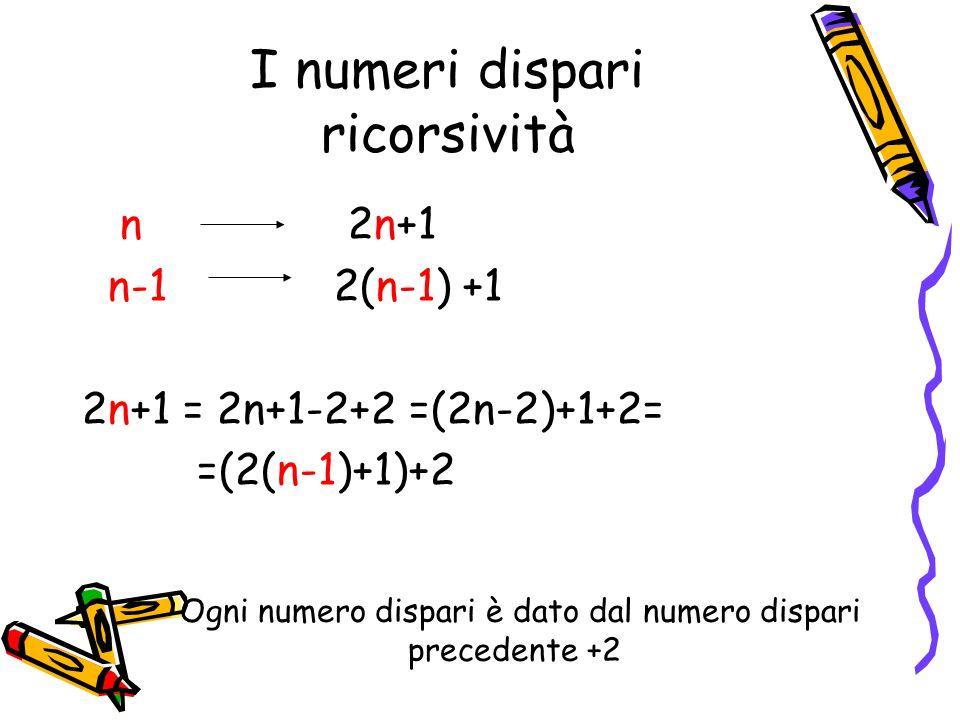 I numeri dispari ricorsività