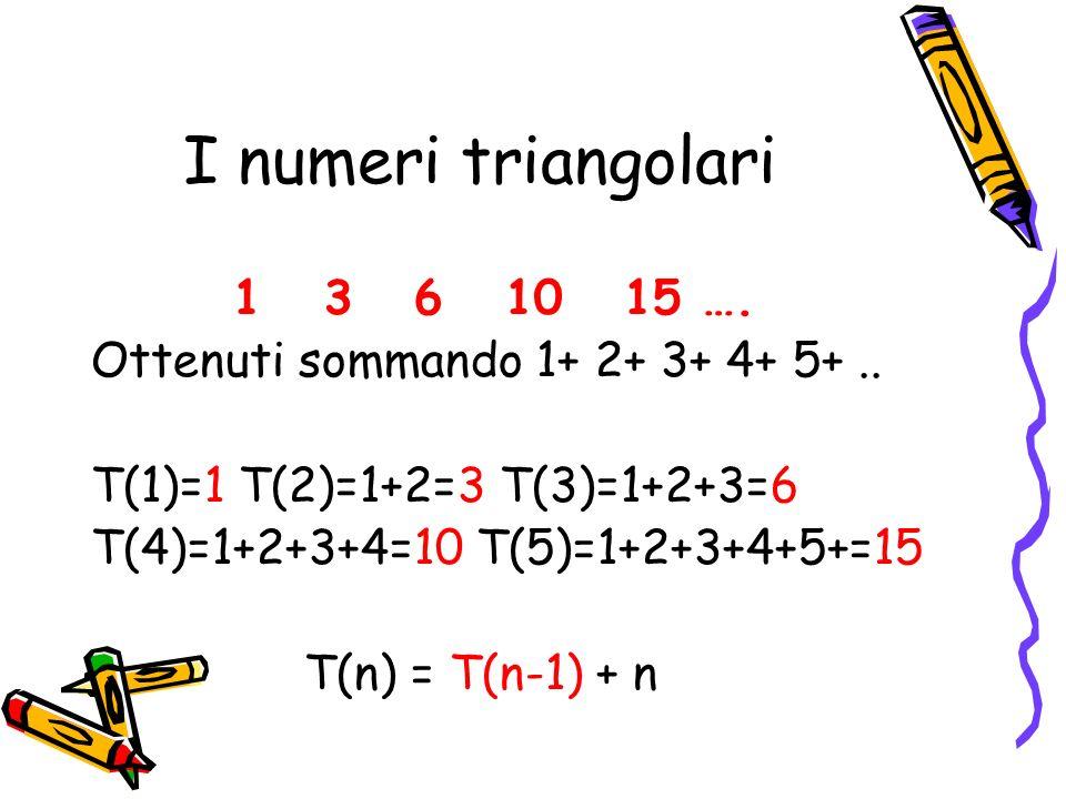 I numeri triangolari 1 3 6 10 15 …. Ottenuti sommando 1+ 2+ 3+ 4+ 5+ .. T(1)=1 T(2)=1+2=3 T(3)=1+2+3=6.