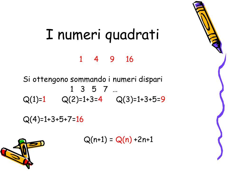 I numeri quadrati 1 4 9 16 Si ottengono sommando i numeri dispari