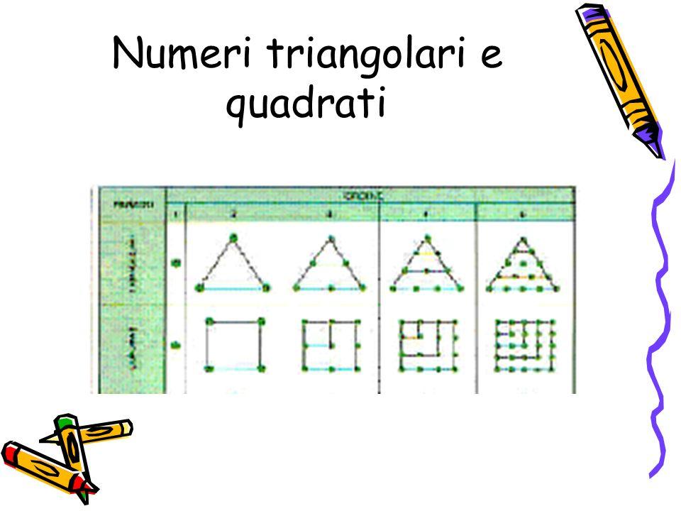 Numeri triangolari e quadrati