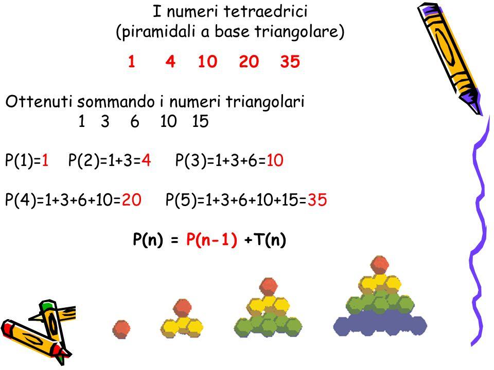 I numeri tetraedrici (piramidali a base triangolare)