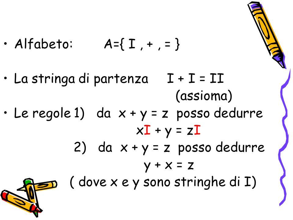 Alfabeto: A={ I , + , = } La stringa di partenza I + I = II. (assioma) Le regole 1) da x + y = z posso dedurre.