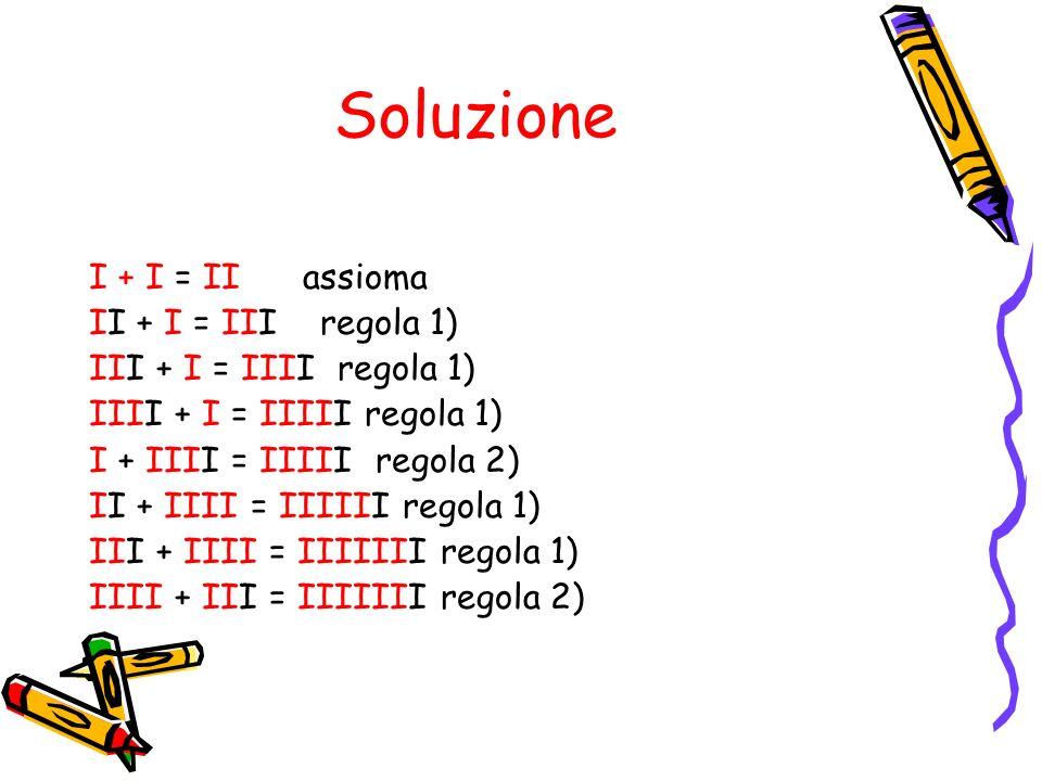 Soluzione I + I = II assioma II + I = III regola 1)