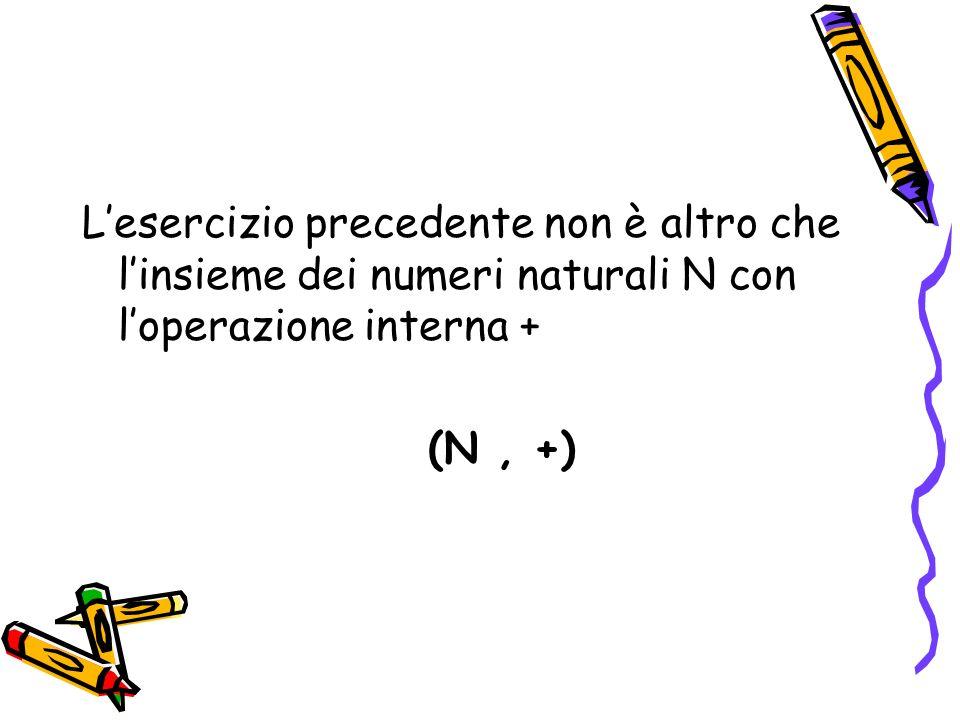 L'esercizio precedente non è altro che l'insieme dei numeri naturali N con l'operazione interna +