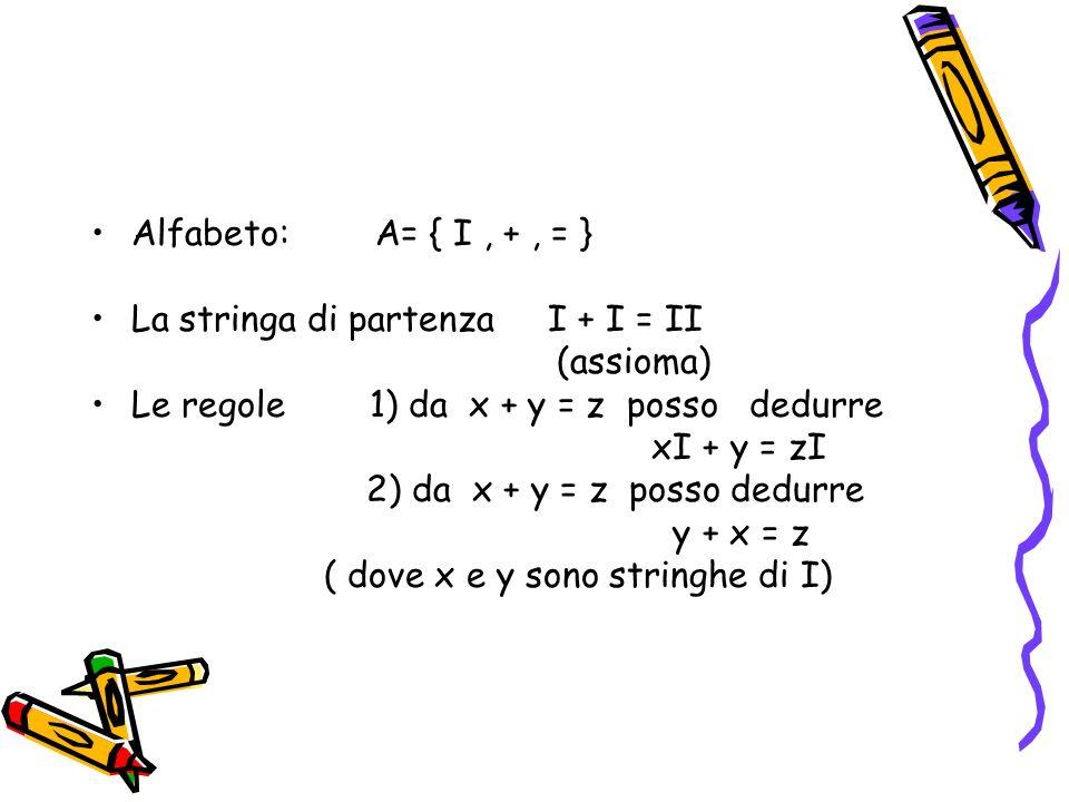 Alfabeto: A= { I , + , = } La stringa di partenza I + I = II. (assioma) Le regole 1) da x + y = z posso dedurre.
