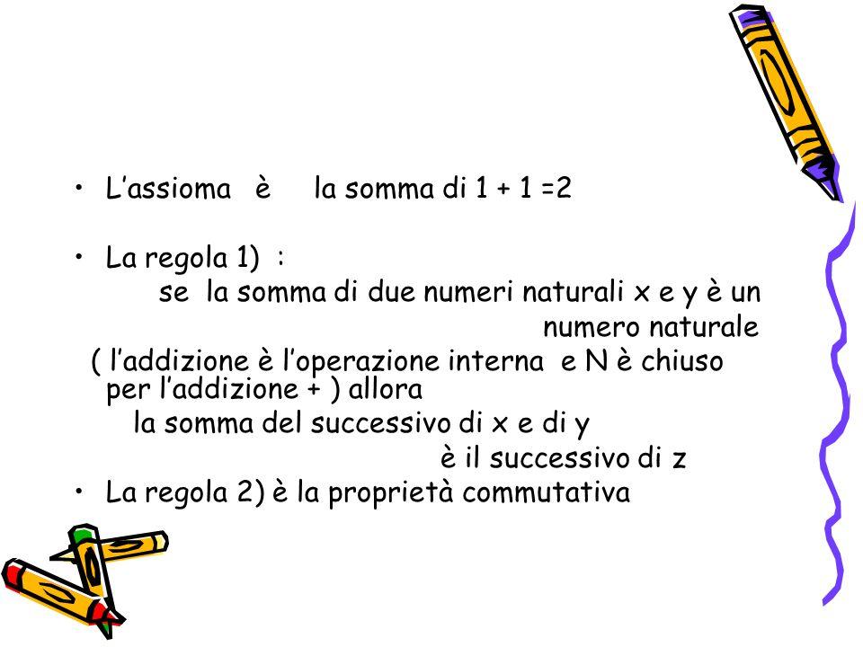 L'assioma è la somma di 1 + 1 =2