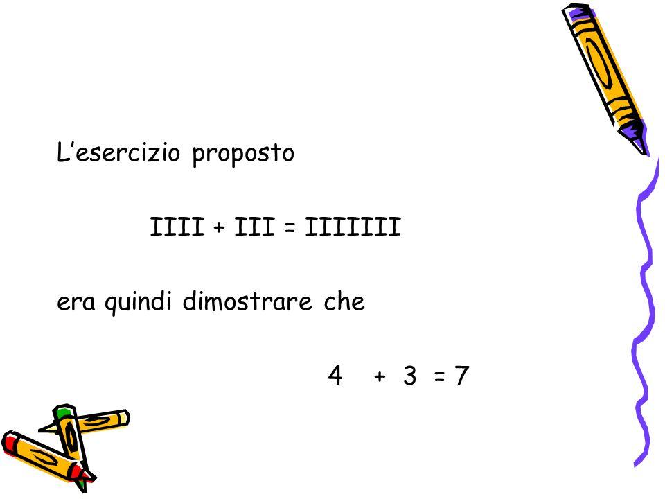 L'esercizio proposto IIII + III = IIIIIII era quindi dimostrare che 4 + 3 = 7
