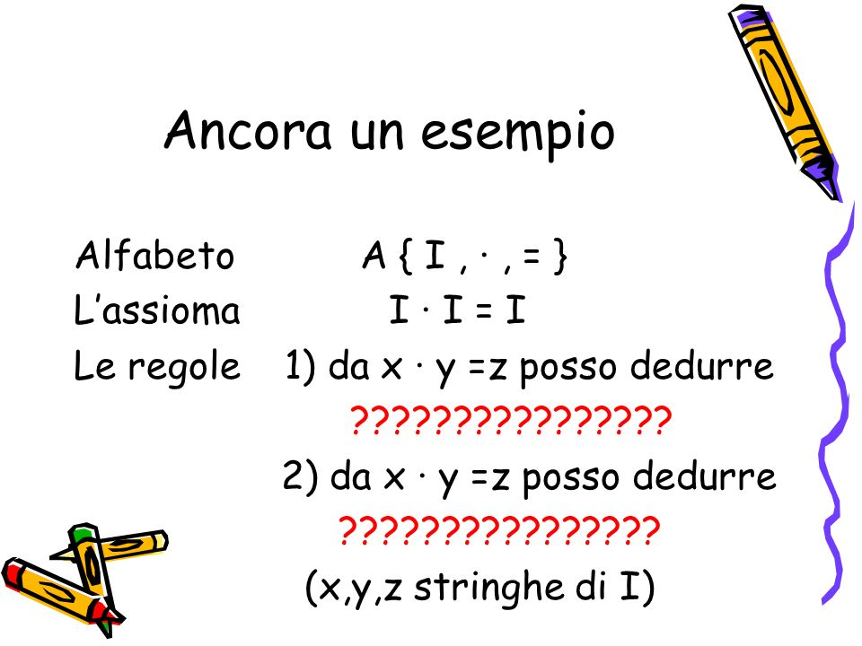 Ancora un esempio Alfabeto A { I , ∙ , = } L'assioma I ∙ I = I