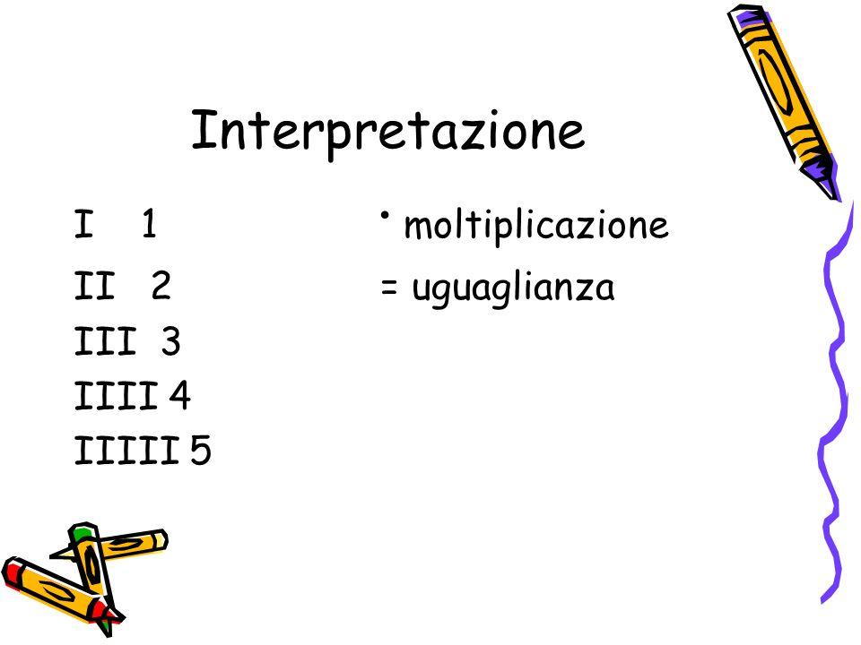 Interpretazione I 1 ∙ moltiplicazione II 2 = uguaglianza III 3 IIII 4