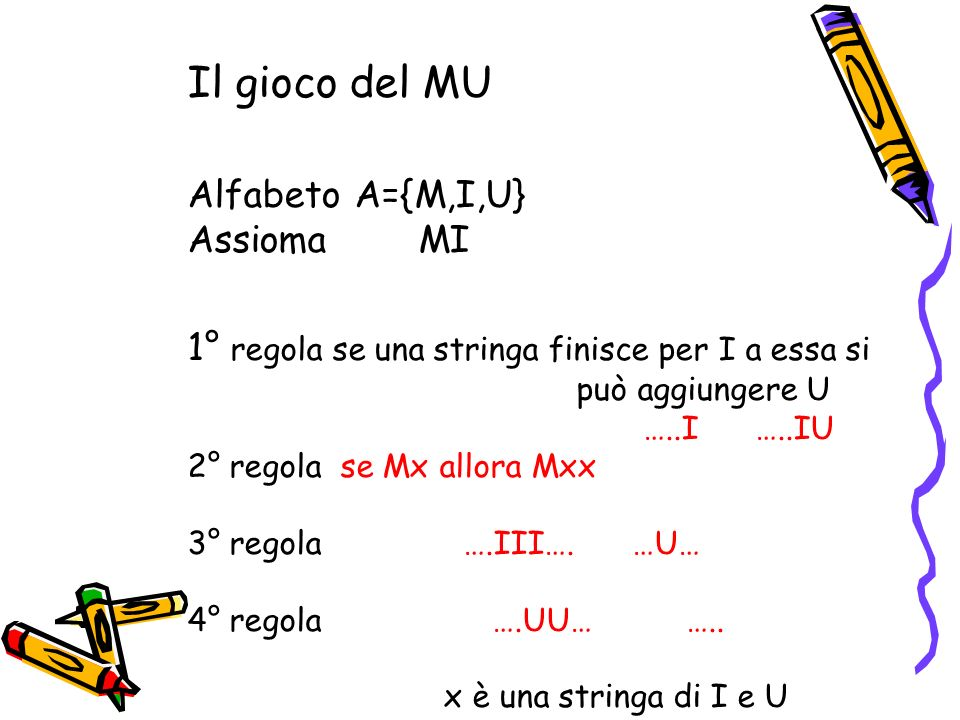 Il gioco del MU Alfabeto A={M,I,U} Assioma MI 1° regola se una stringa finisce per I a essa si può aggiungere U …..I …..IU 2° regola se Mx allora Mxx 3° regola ….III….