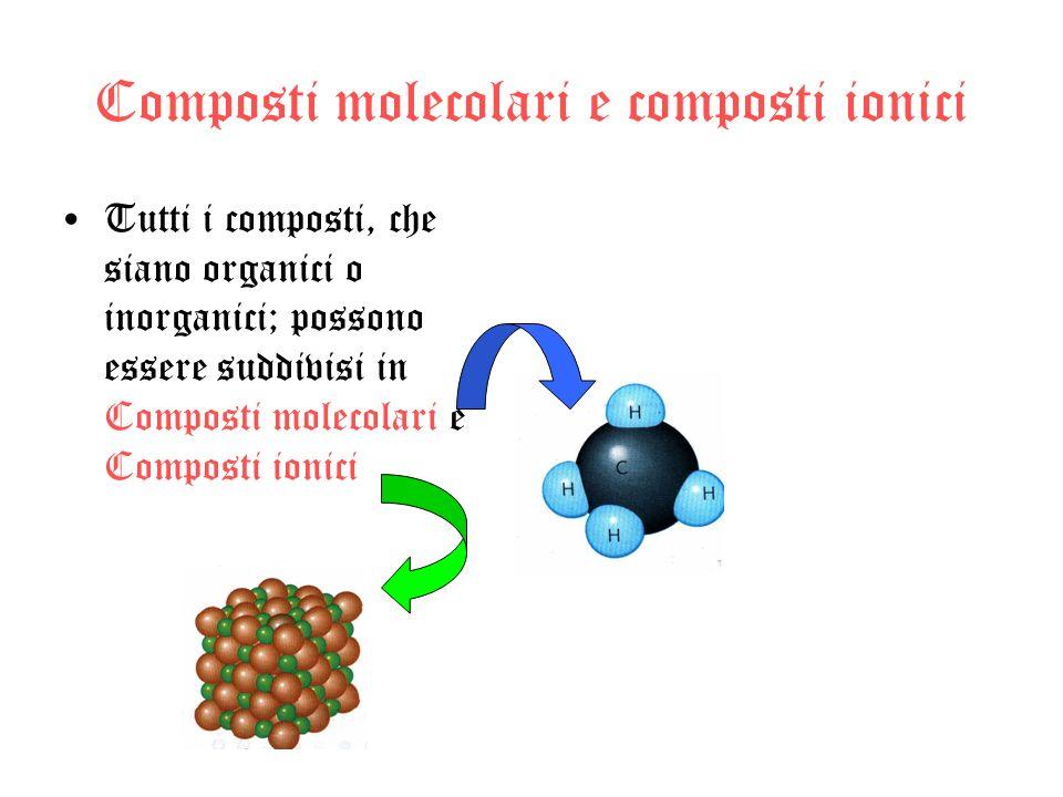 Composti molecolari e composti ionici