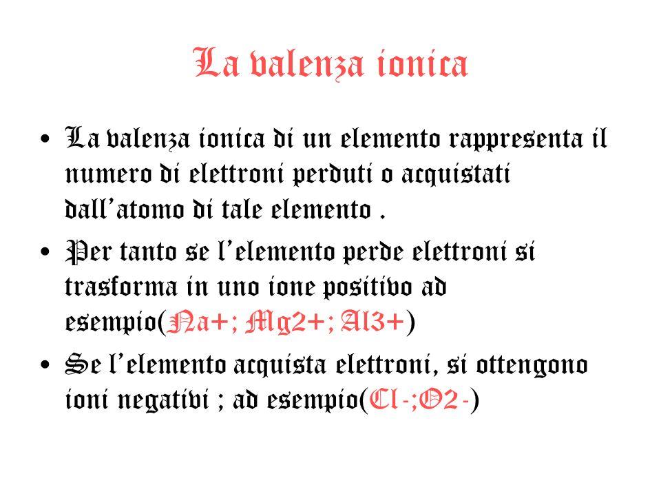 La valenza ionica La valenza ionica di un elemento rappresenta il numero di elettroni perduti o acquistati dall'atomo di tale elemento .