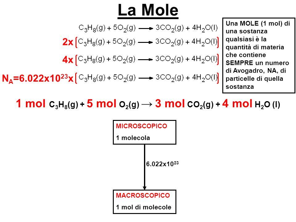 1 mol C3H8(g) + 5 mol O2(g) → 3 mol CO2(g) + 4 mol H2O (l)