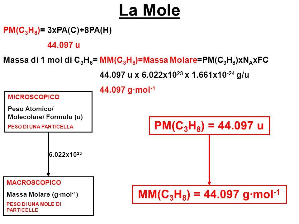 La Mole PM(C3H8) = 44.097 u MM(C3H8) = 44.097 g∙mol-1