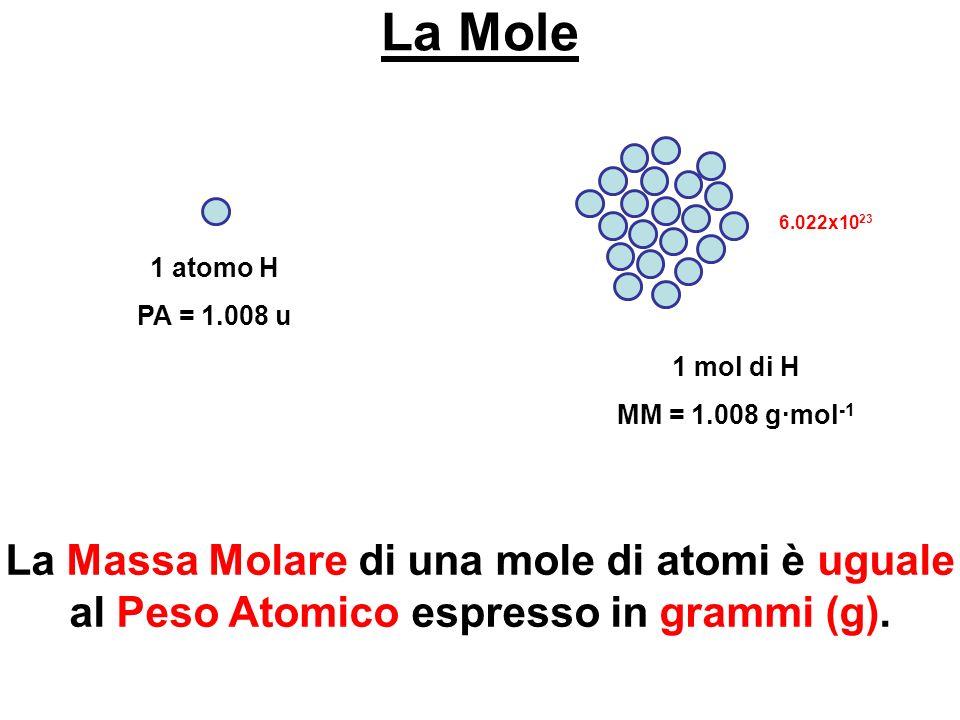 La Mole 1 atomo H. PA = 1.008 u. 1 mol di H. MM = 1.008 g∙mol-1. 6.022x1023.