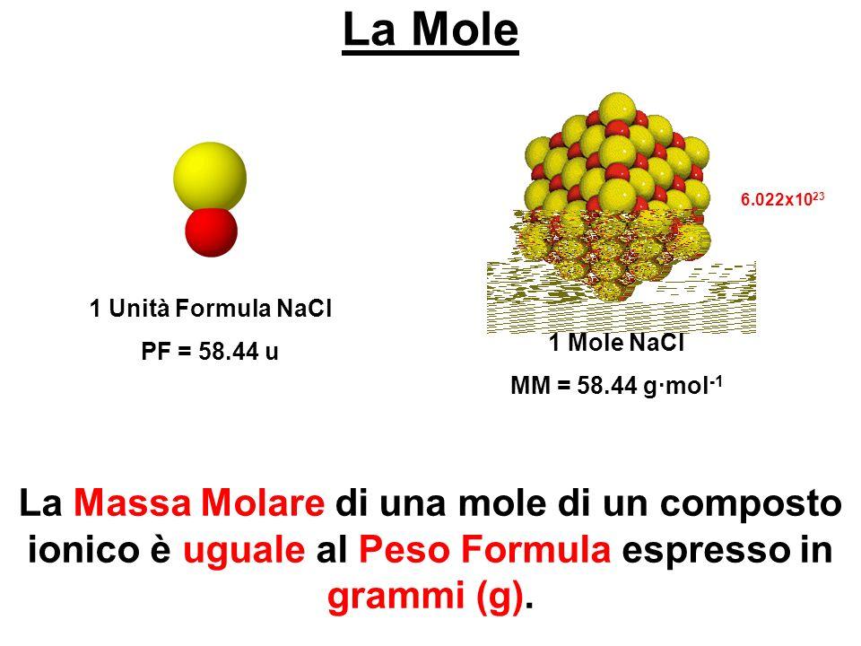 La Mole 1 Unità Formula NaCl. PF = 58.44 u. 1 Mole NaCl. MM = 58.44 g∙mol-1. 6.022x1023.