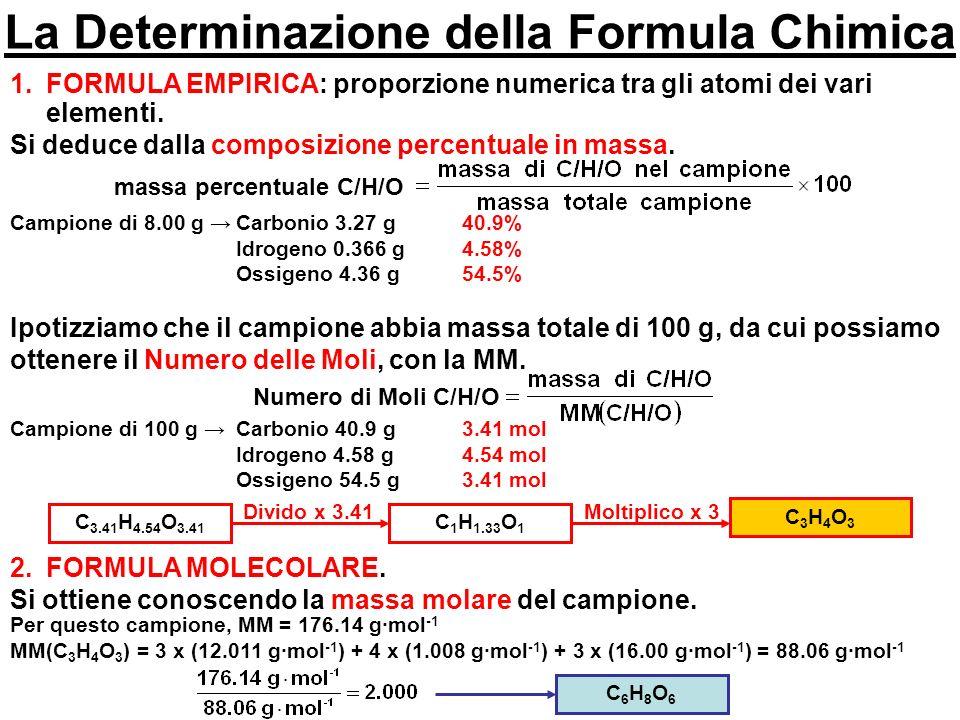 La Determinazione della Formula Chimica
