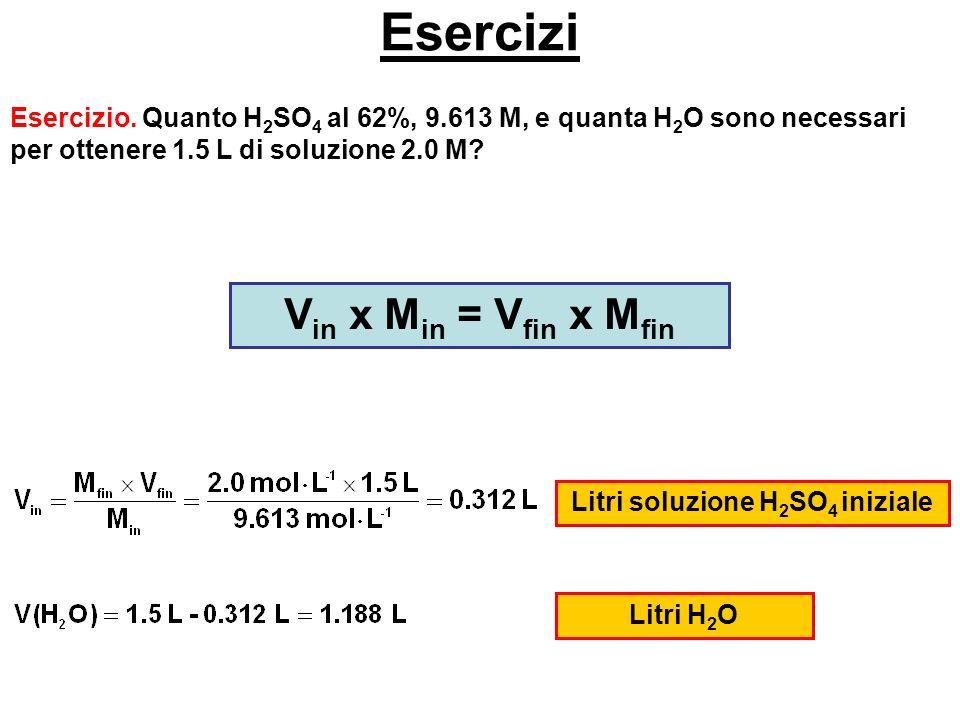Litri soluzione H2SO4 iniziale
