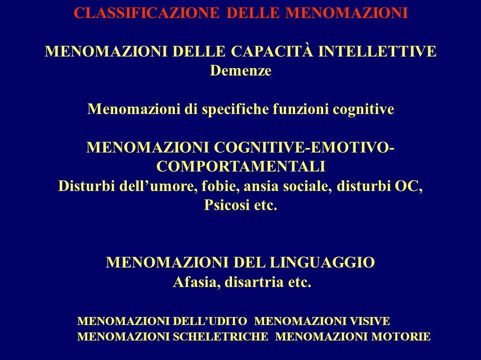 CLASSIFICAZIONE DELLE MENOMAZIONI