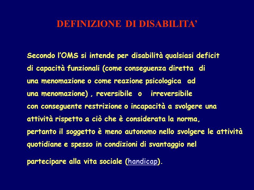 DEFINIZIONE DI DISABILITA'