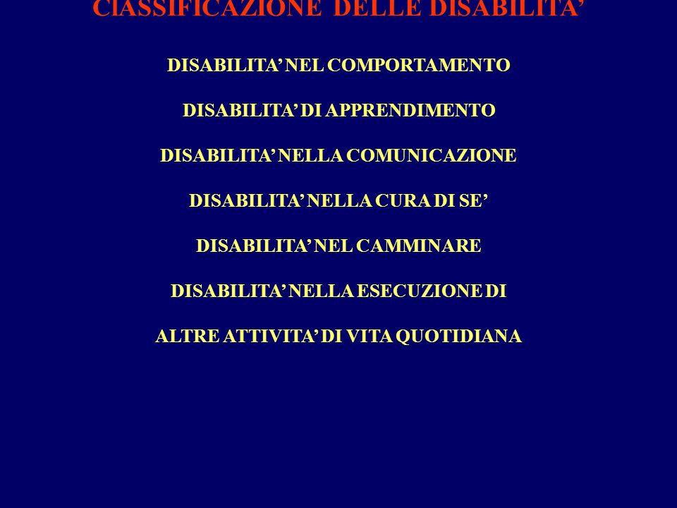 ClASSIFICAZIONE DELLE DISABILITA'