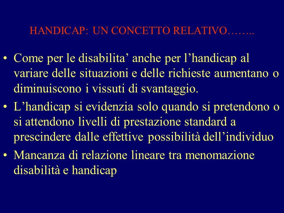 HANDICAP: UN CONCETTO RELATIVO……..